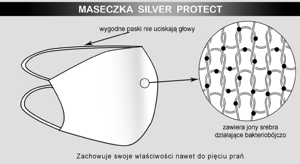 Face mask Protect Silver White